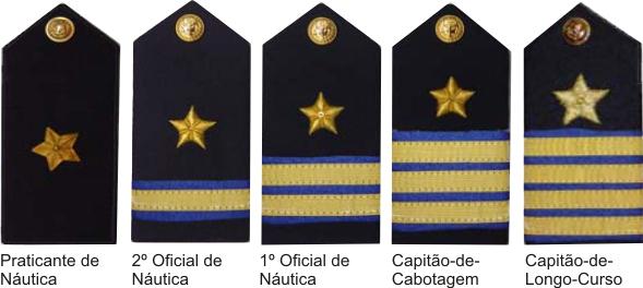 Platinas de Oficiais de Náutica
