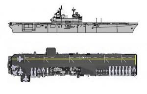USS AMERICA 3